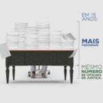 Campanha de valorização na mídia chama a atenção para a carência de Oficiais de Justiça no Ceará